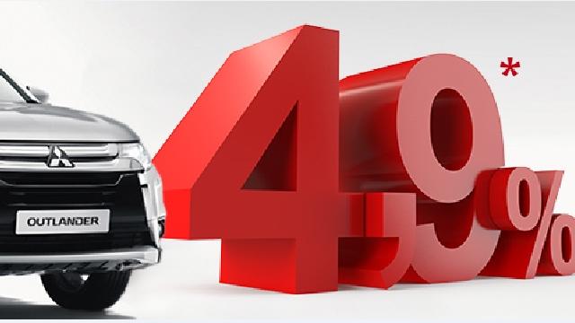 АО МС Банк Рус значительно укрепил позиции на рынке автокредитования